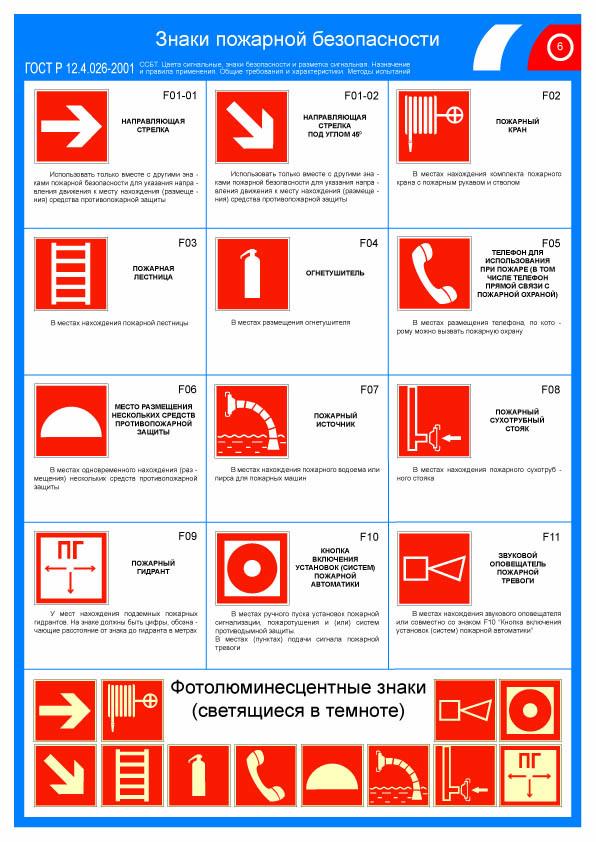 знаки безопасности производство