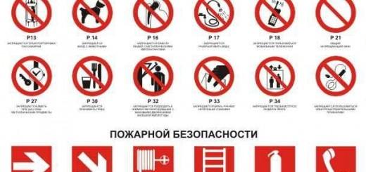Знаки безопасности в Москве
