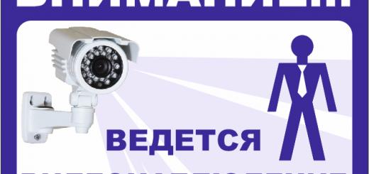 внимание_ведется_видеонаблюдение